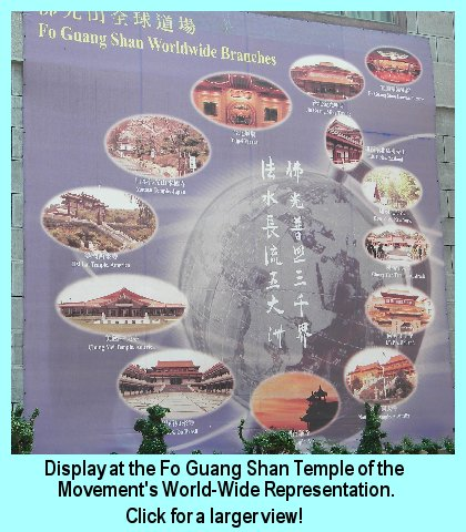 Display of world-wide Fo Guang Shan Centers